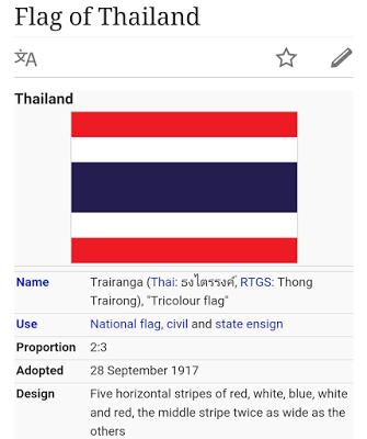 Bendera Thailand-794423